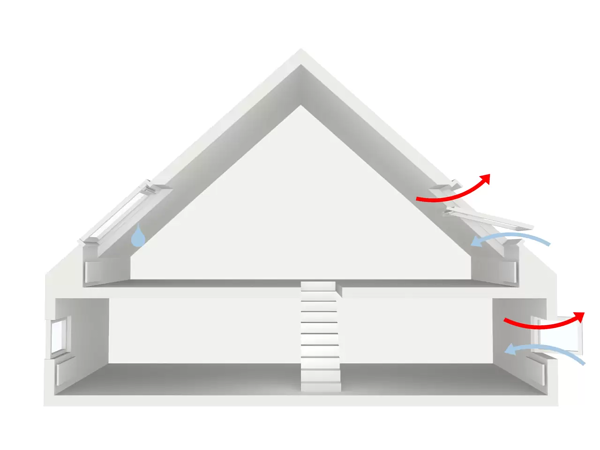 Stack effect for ventilation